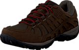 Columbia - Peakfreak Enduro Leather Cordovan, Chili
